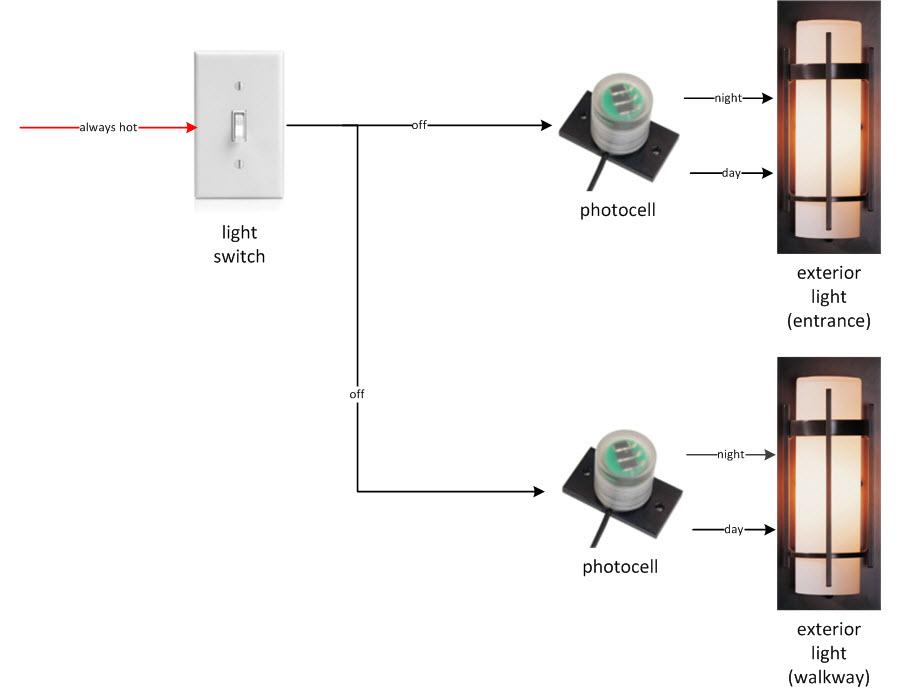 lighting9  Way Hoa Wiring Diagram on 240v single phase diagram, hoa control circuit drawing, hoa switch, hoa control diagram, hoa starter diagram, magnetic contactor schematic diagram,